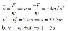 Bài tập 1 dạng 1 về định luật Newton