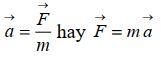 Biểu thức định luật 2 Newton