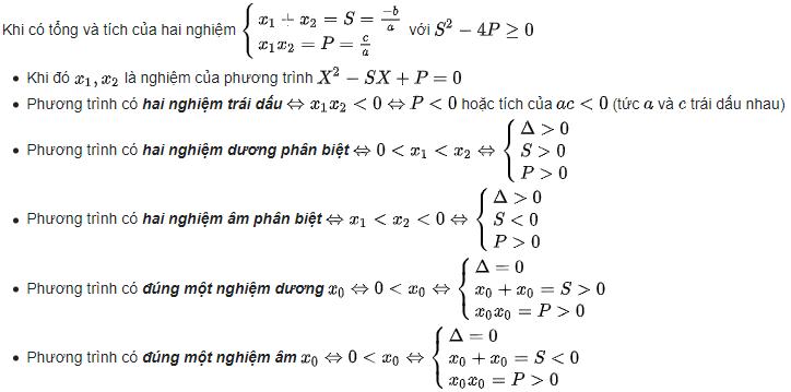 Các trường hợp nghiệm của phương trình bậc 2