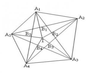 Định lý Ceva ngũ giác