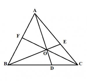 Định lý Ceva trong lượng giác