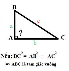 Định lý Pytago (Pitago) đảo