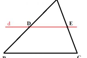 Định lý Talet