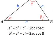 Định lý hàm cos