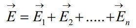 Nguyên lý chồng chất điện trường