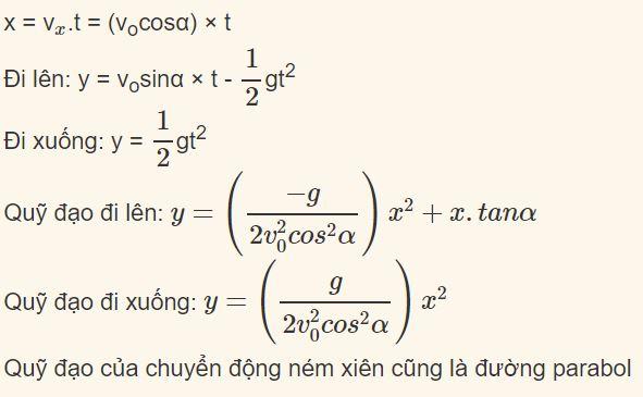 Phương trình chuyển động của vật ném xiên