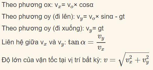 Phương trình vận tốc của vật chuyển động ném xiên