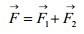 Quy tắc hình bình hành trong vật lý 10