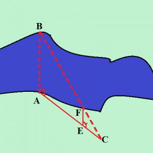 Ứng dụng định lý Ta let