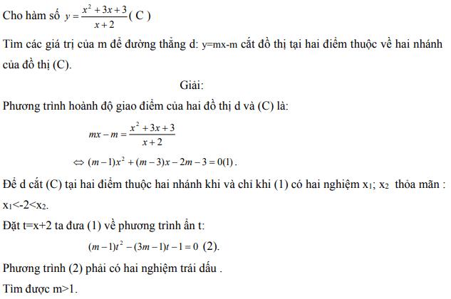 Ứng dụng định lý Vi-et - ví dụ 22